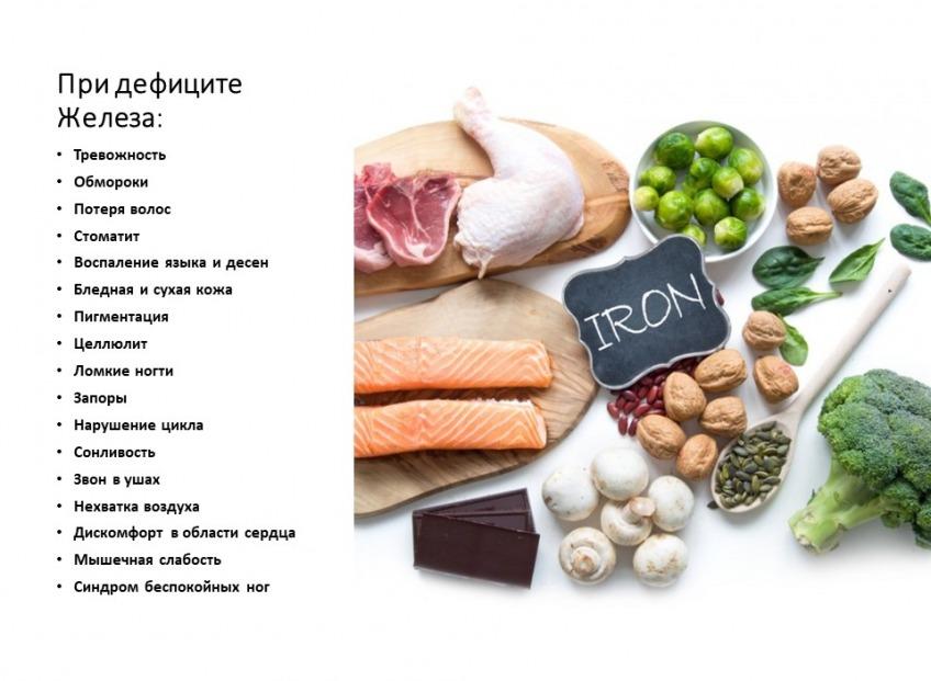 Если у вас дефицит Железа… Какой едой восполнять?